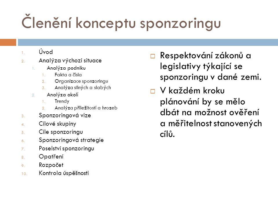 Členění konceptu sponzoringu 1. Úvod 2. Analýza výchozí situace 1. Analýza podniku 1. Fakta a čísla 2. Organizace sponzoringu 3. Analýza silných a sla