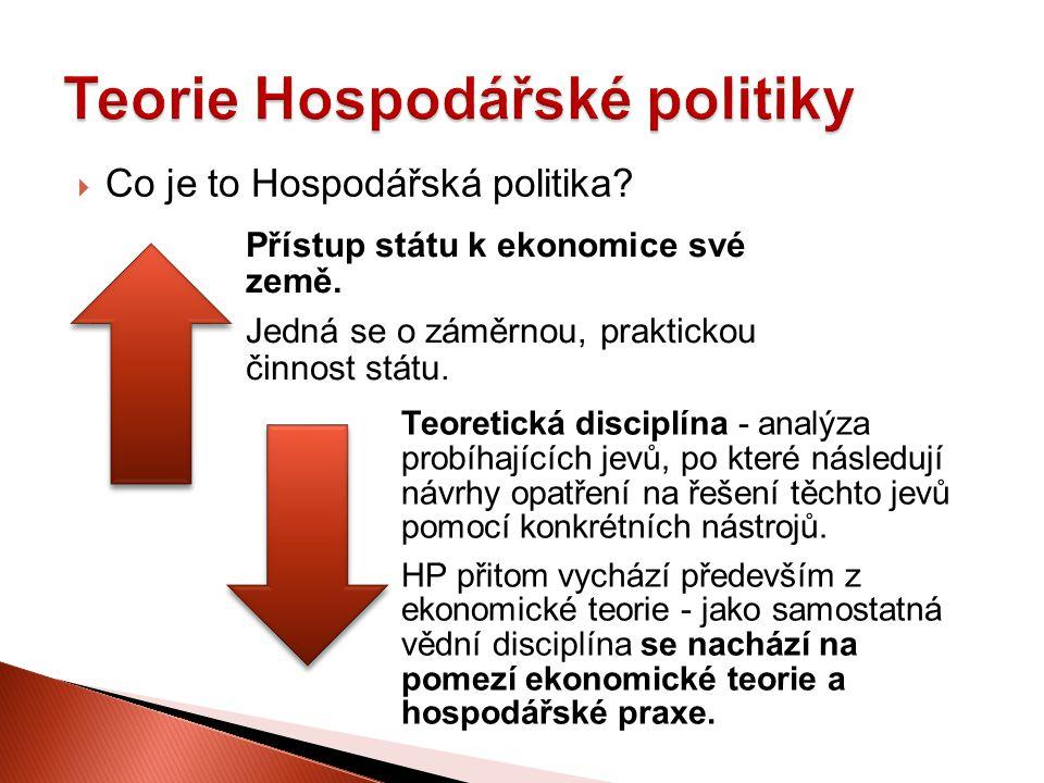  Co je to Hospodářská politika? Přístup státu k ekonomice své země. Jedná se o záměrnou, praktickou činnost státu. Teoretická disciplína - analýza pr