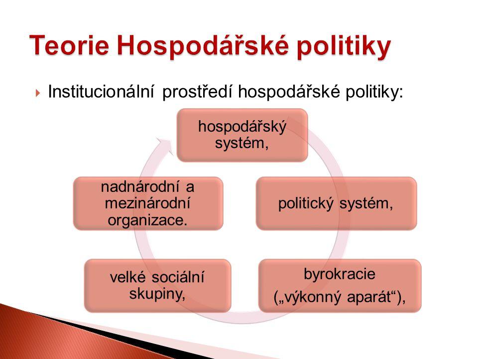 """ Institucionální prostředí hospodářské politiky: hospodářský systém, politický systém, byrokracie (""""výkonný aparát""""), velké sociální skupiny, nadnáro"""