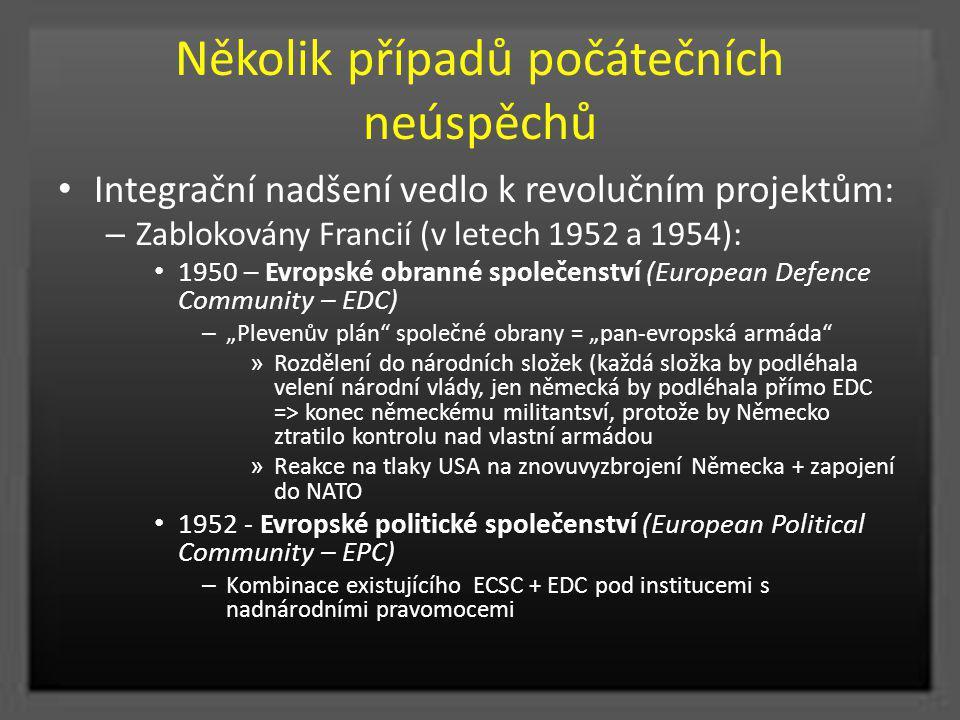 Několik případů počátečních neúspěchů Integrační nadšení vedlo k revolučním projektům: – Zablokovány Francií (v letech 1952 a 1954): 1950 – Evropské o