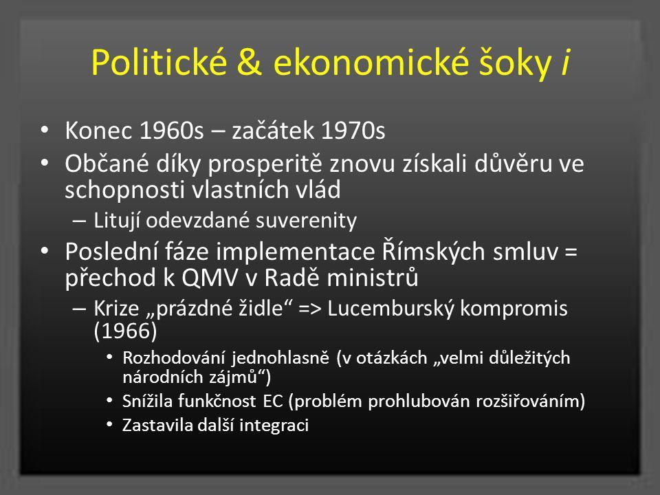 Politické & ekonomické šoky i Konec 1960s – začátek 1970s Občané díky prosperitě znovu získali důvěru ve schopnosti vlastních vlád – Litují odevzdané