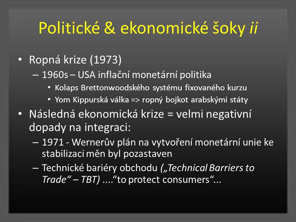 Politické & ekonomické šoky ii Ropná krize (1973) – 1960s – USA inflační monetární politika Kolaps Brettonwoodského systému fixovaného kurzu Yom Kippu