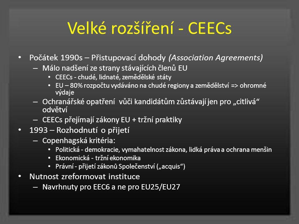 Velké rozšíření - CEECs Počátek 1990s – Přistupovací dohody (Association Agreements) – Málo nadšení ze strany stávajících členů EU CEECs - chudé, lidn