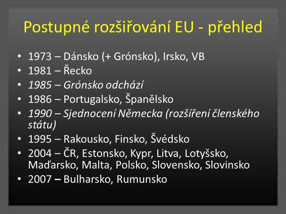 Postupné rozšiřování EU - přehled 1973 – Dánsko (+ Grónsko), Irsko, VB 1981 – Řecko 1985 – Grónsko odchází 1986 – Portugalsko, Španělsko 1990 – Sjedno