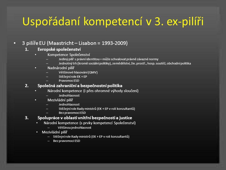 Uspořádaní kompetencí v 3. ex-pilíři 3 pilíře EU (Maastricht – Lisabon = 1993-2009) 1.Evropské společenství Kompetence Společenství – Jediný pilíř s p