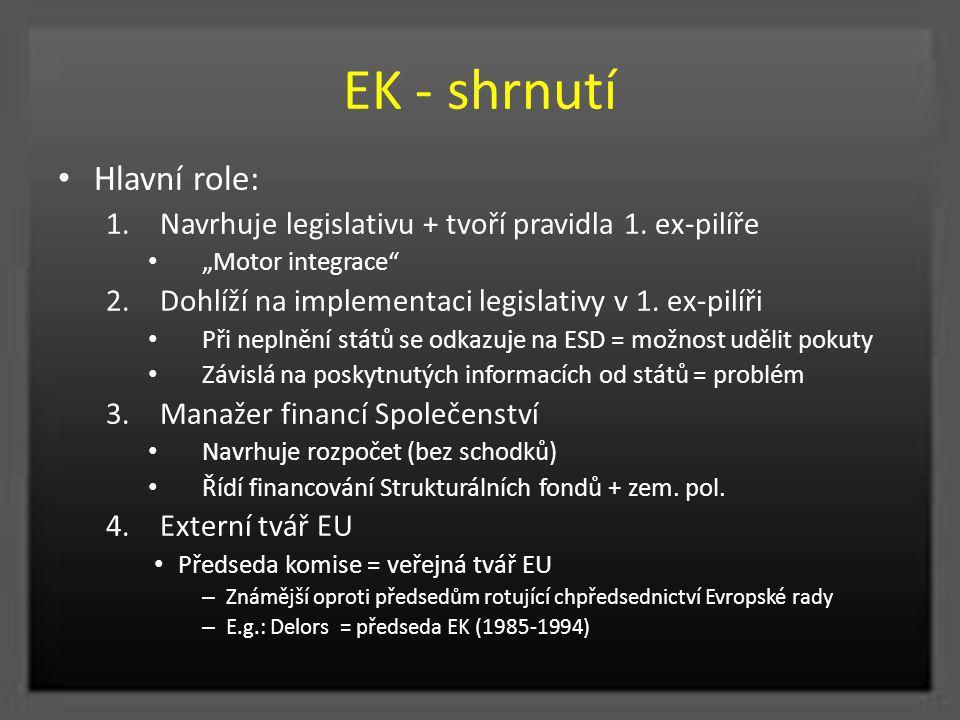 """EK - shrnutí Hlavní role: 1.Navrhuje legislativu + tvoří pravidla 1. ex-pilíře """"Motor integrace"""" 2.Dohlíží na implementaci legislativy v 1. ex-pilíři"""