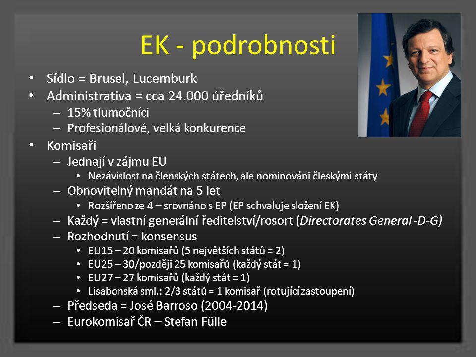 EK - podrobnosti Sídlo = Brusel, Lucemburk Administrativa = cca 24.000 úředníků – 15% tlumočníci – Profesionálové, velká konkurence Komisaři – Jednají