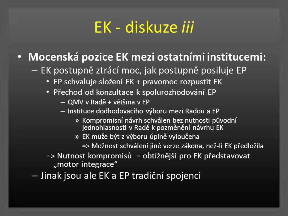 EK - diskuze iii Mocenská pozice EK mezi ostatními institucemi: – EK postupně ztrácí moc, jak postupně posiluje EP EP schvaluje složení EK + pravomoc