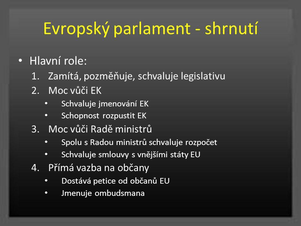 Evropský parlament - shrnutí Hlavní role: 1.Zamítá, pozměňuje, schvaluje legislativu 2.Moc vůči EK Schvaluje jmenování EK Schopnost rozpustit EK 3.Moc