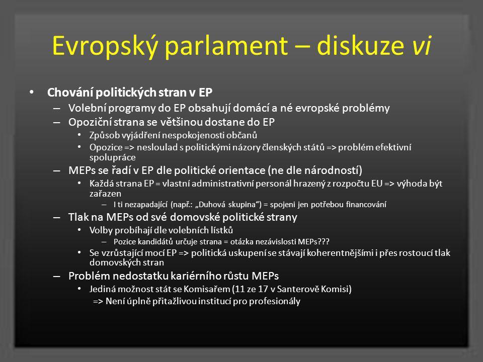 Evropský parlament – diskuze vi Chování politických stran v EP – Volební programy do EP obsahují domácí a né evropské problémy – Opoziční strana se vě