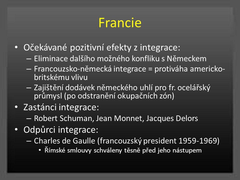 Jednotný evropský akt Single European Act (SEA) Jacques Delors (předseda Evropské komise – 1985-1995) + období ekonomického růstu => nová pro-integrační vlna 1986 (*1987) – SEA – 1.