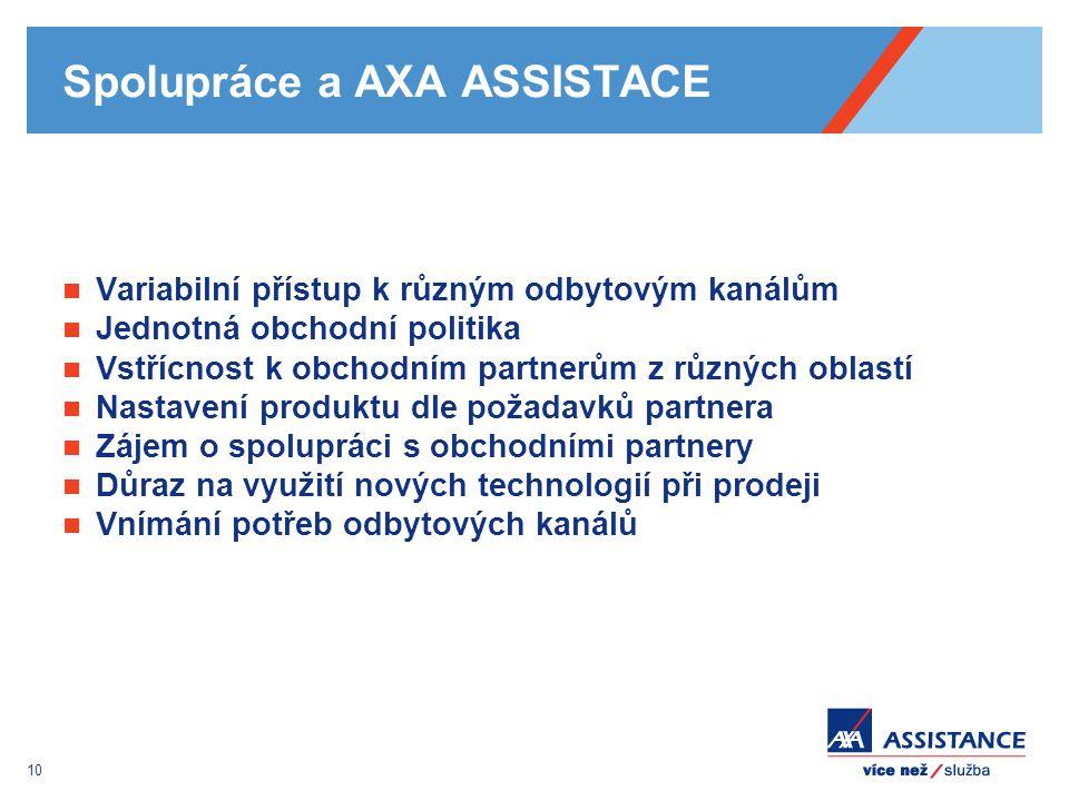 10 Spolupráce a AXA ASSISTACE Variabilní přístup k různým odbytovým kanálům Jednotná obchodní politika Vstřícnost k obchodním partnerům z různých obla