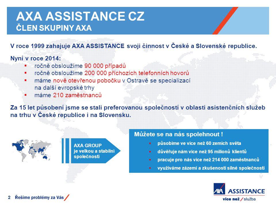 AXA ASSISTANCE CZ ČLEN SKUPINY AXA 22 V roce 1999 zahajuje AXA ASSISTANCE svoji činnost v České a Slovenské republice. Nyní v roce 2014:  ročně obslo