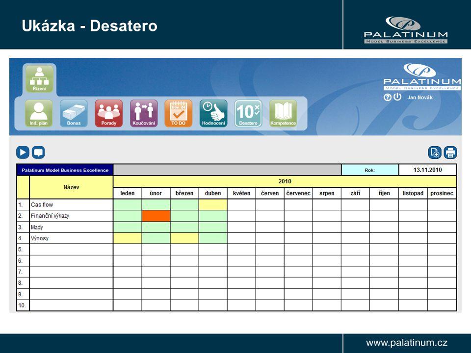 Ukázka - Desatero