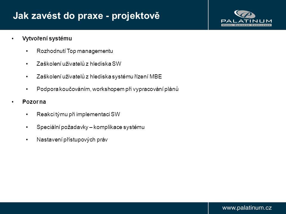 Jak zavést do praxe - projektově Vytvoření systému Rozhodnutí Top managementu Zaškolení uživatelů z hlediska SW Zaškolení uživatelů z hlediska systému