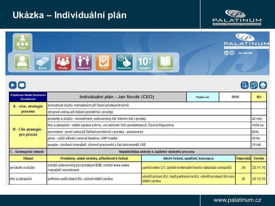 Ukázka – Individuální plán