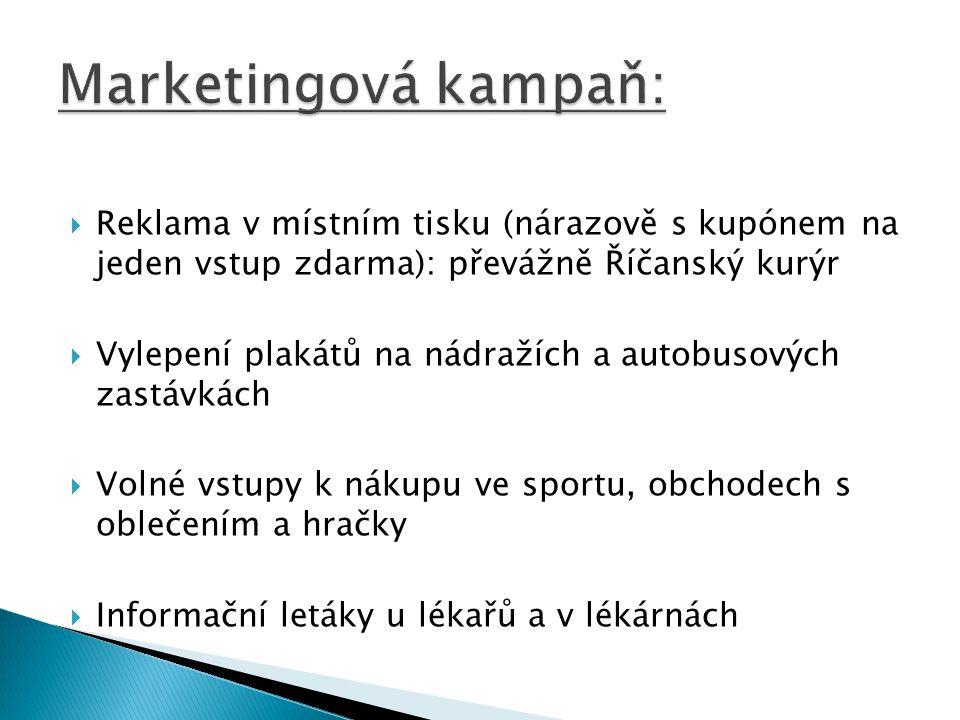  Reklama v místním tisku (nárazově s kupónem na jeden vstup zdarma): převážně Říčanský kurýr  Vylepení plakátů na nádražích a autobusových zastávkách  Volné vstupy k nákupu ve sportu, obchodech s oblečením a hračky  Informační letáky u lékařů a v lékárnách