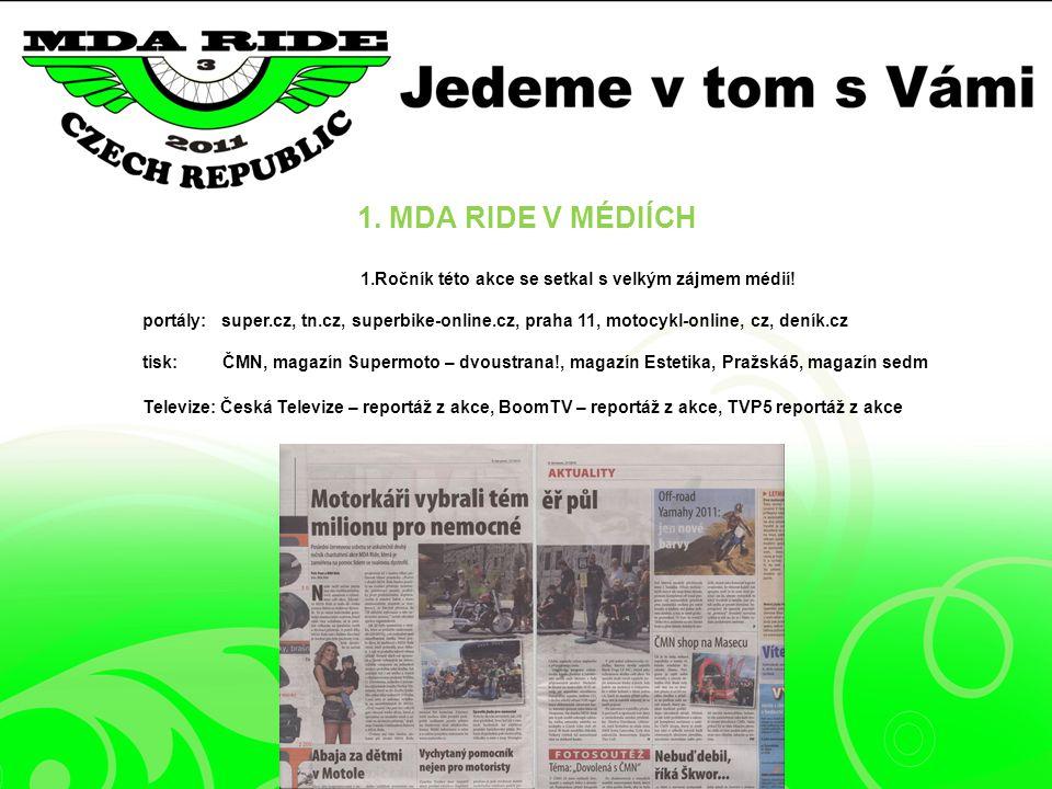 1. MDA RIDE V MÉDIÍCH 1.Ročník této akce se setkal s velkým zájmem médií.