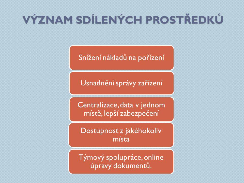 CO VŠECHNO MŮŽEME SDÍLET Tiskárny Disky Složky Skenery Soubory