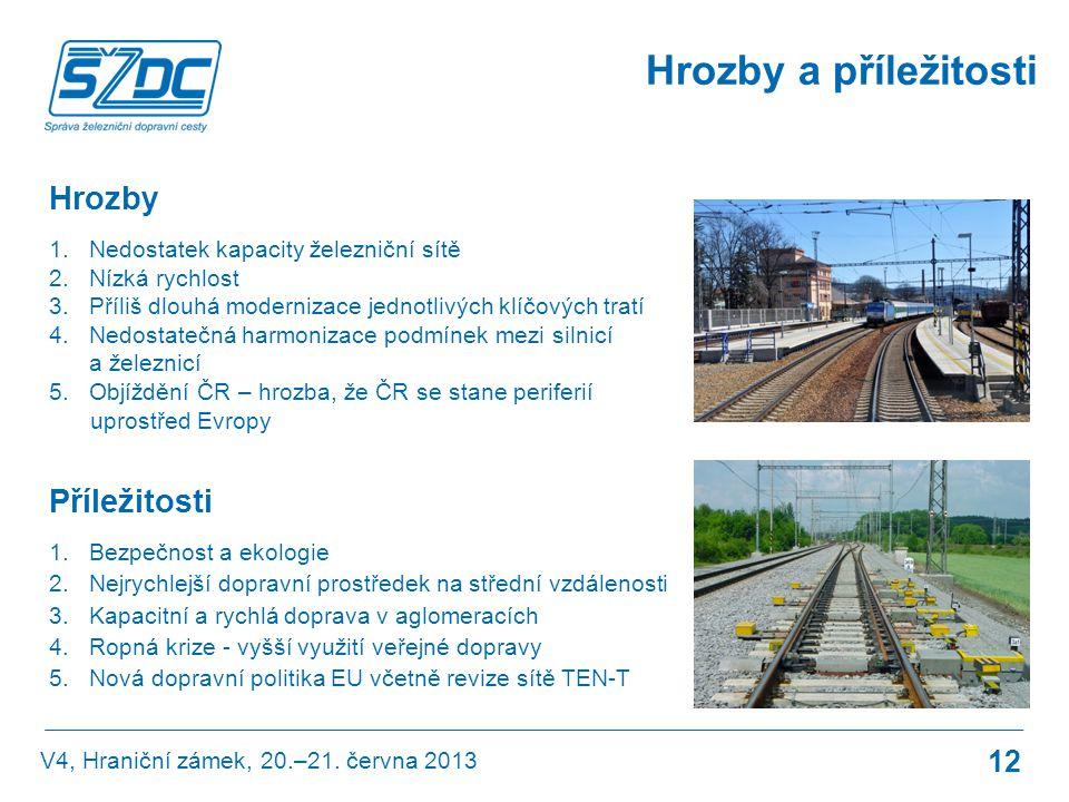 12 Hrozby a příležitosti Hrozby 1.Nedostatek kapacity železniční sítě 2.Nízká rychlost 3.Příliš dlouhá modernizace jednotlivých klíčových tratí 4.Nedostatečná harmonizace podmínek mezi silnicí a železnicí 5.Objíždění ČR – hrozba, že ČR se stane periferií uprostřed Evropy Příležitosti 1.Bezpečnost a ekologie 2.Nejrychlejší dopravní prostředek na střední vzdálenosti 3.Kapacitní a rychlá doprava v aglomeracích 4.Ropná krize - vyšší využití veřejné dopravy 5.Nová dopravní politika EU včetně revize sítě TEN-T V4, Hraniční zámek, 20.–21.