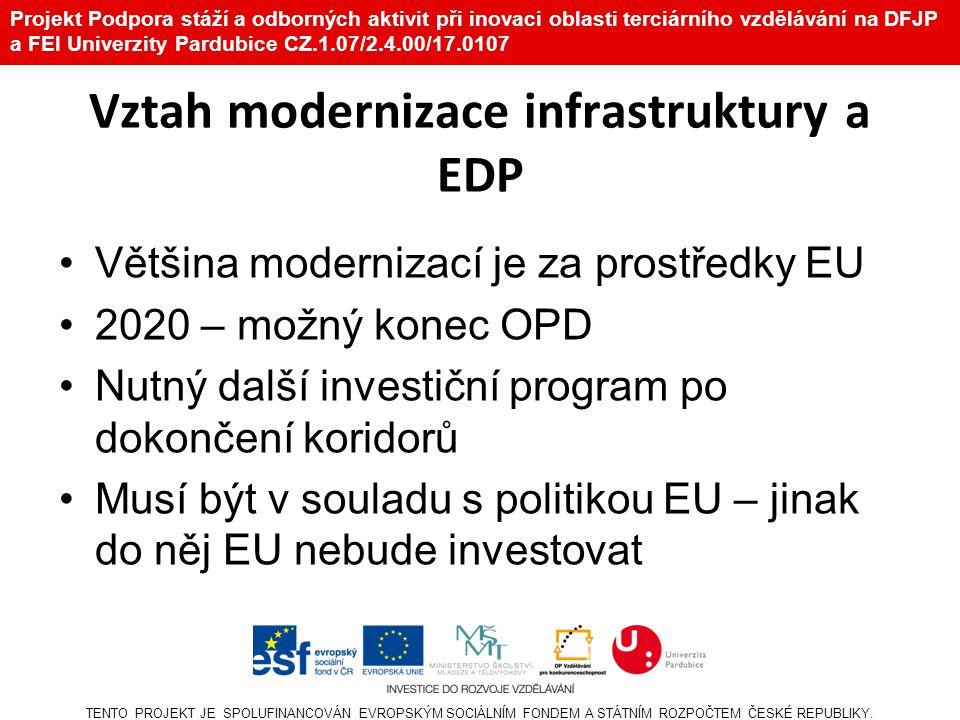 Projekt Podpora stáží a odborných aktivit při inovaci oblasti terciárního vzdělávání na DFJP a FEI Univerzity Pardubice CZ.1.07/2.4.00/17.0107 Hlavní témata do budoucna a) zlepšování technických parametrů (rychlost, kapacita, délka vlaku) b) Vytvoření odolné (např.