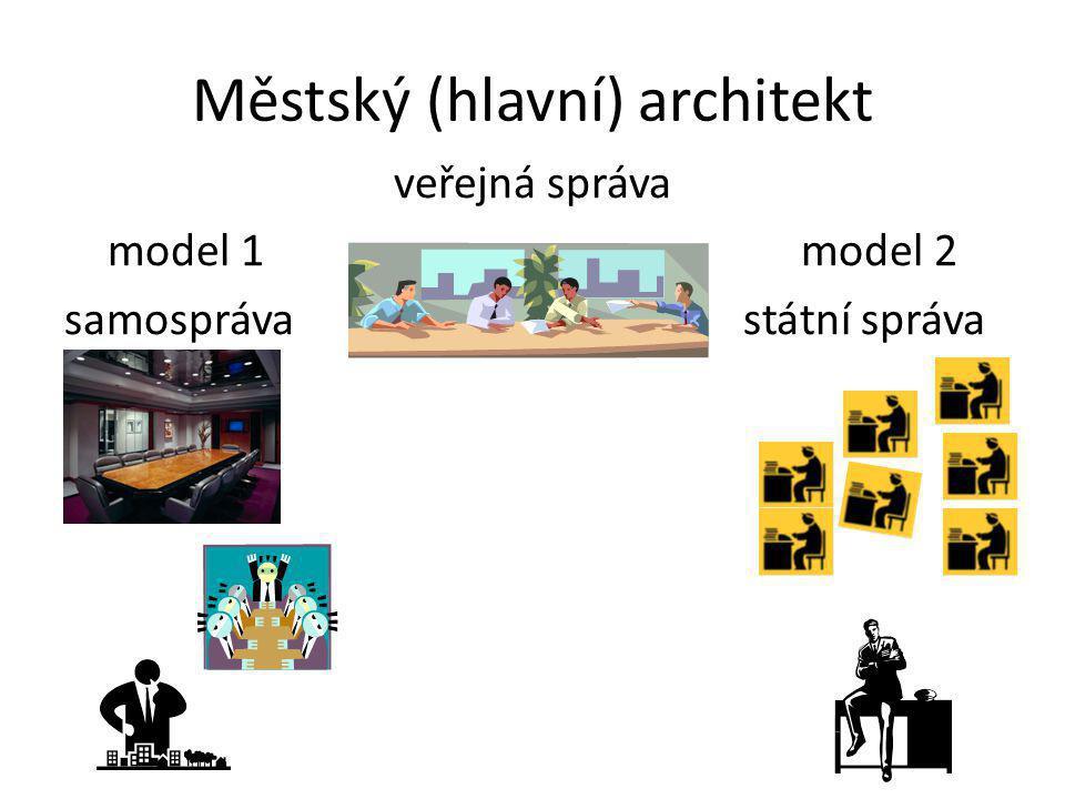 Městský (hlavní) architekt veřejná správa model 1 model 2 samospráva státní správa