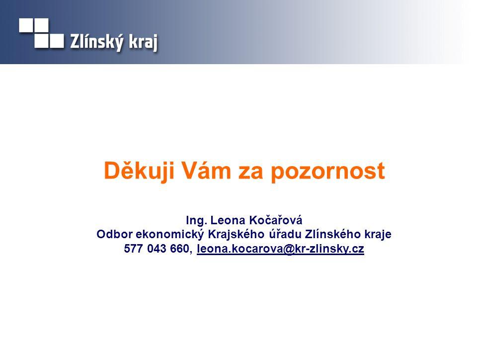 Děkuji Vám za pozornost Ing. Leona Kočařová Odbor ekonomický Krajského úřadu Zlínského kraje 577 043 660, leona.kocarova@kr-zlinsky.cz
