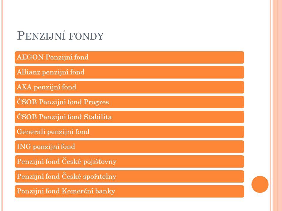 P ENZIJNÍ FONDY AEGON Penzijní fondAllianz penzijní fondAXA penzijní fondČSOB Penzijní fond ProgresČSOB Penzijní fond StabilitaGenerali penzijní fondI