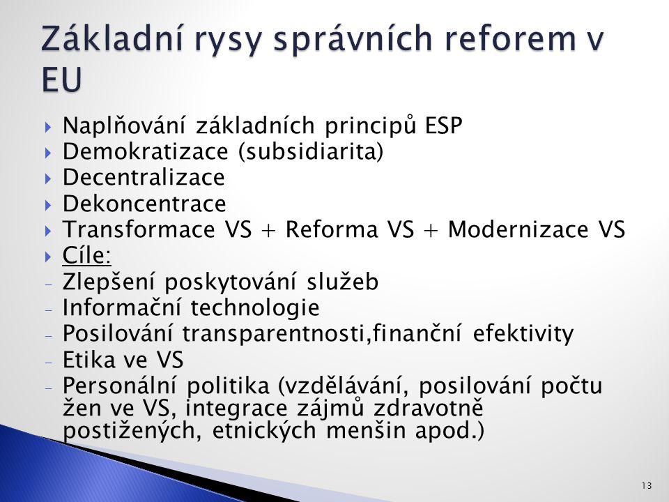  Naplňování základních principů ESP  Demokratizace (subsidiarita)  Decentralizace  Dekoncentrace  Transformace VS + Reforma VS + Modernizace VS  Cíle: - Zlepšení poskytování služeb - Informační technologie - Posilování transparentnosti,finanční efektivity - Etika ve VS - Personální politika (vzdělávání, posilování počtu žen ve VS, integrace zájmů zdravotně postižených, etnických menšin apod.) 13