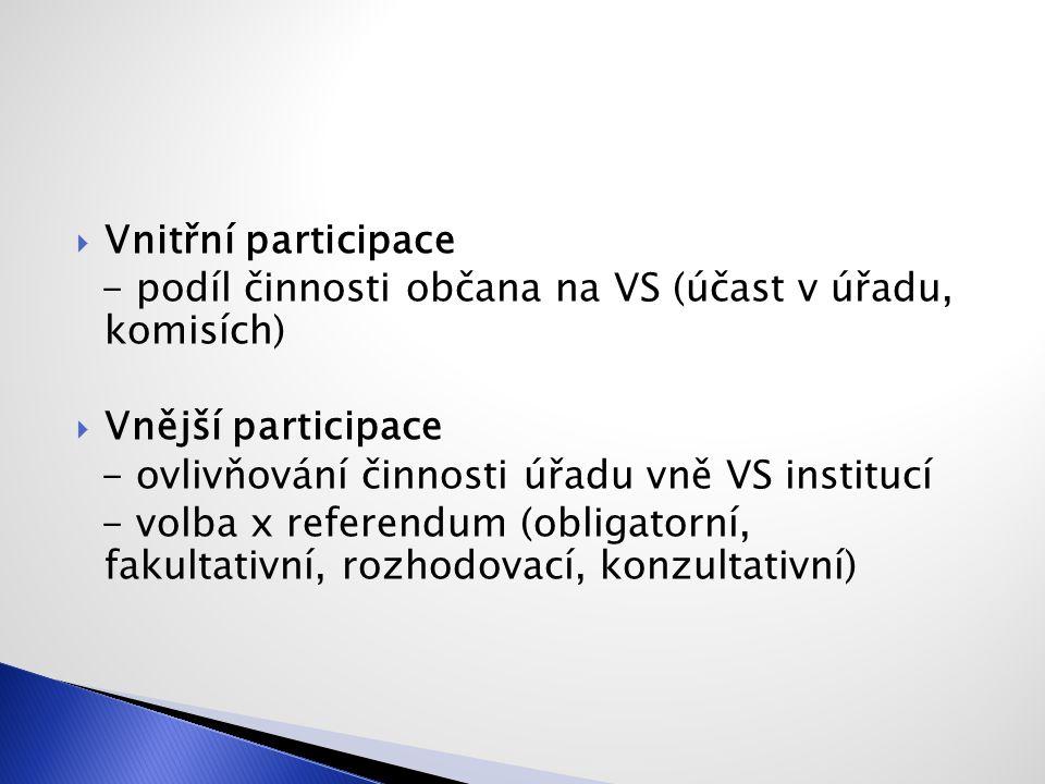  Vnitřní participace - podíl činnosti občana na VS (účast v úřadu, komisích)  Vnější participace - ovlivňování činnosti úřadu vně VS institucí - volba x referendum (obligatorní, fakultativní, rozhodovací, konzultativní)