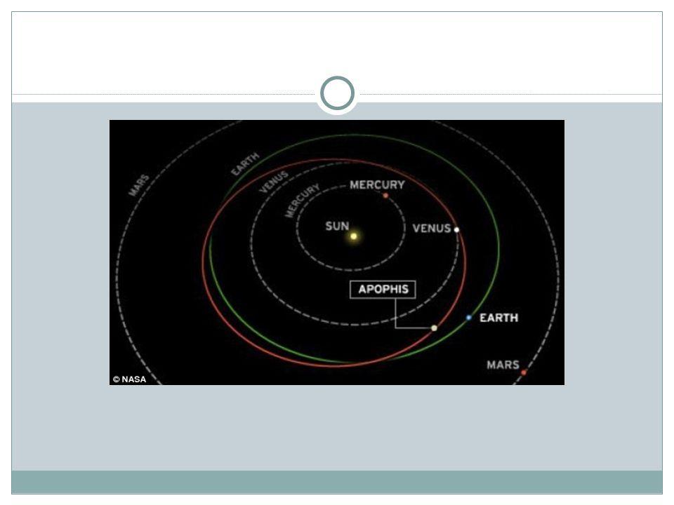 Komety Kometa, zastarale vlasatice, je malý astronomický objekt podobný planetce složený především z ledu a prachu a obíhající většinou po velice výstředné (excentrické) eliptické trajektorii kolem Slunce.