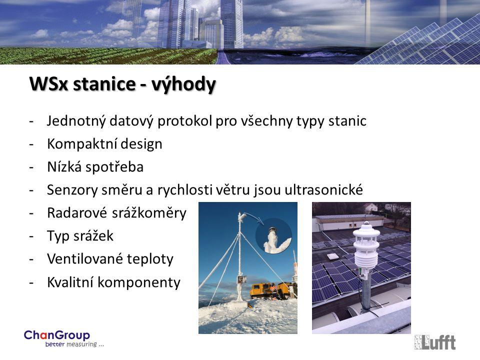 -Teplota (ventilace dle standardů WMO) -Relativní vlhkost -Rosný bod -Atmosférický tlak -Směr a rychlost větru -Globální záření (integrovaný velmi kvalitní pyranometr Kipp&Zonen CMP3) WSx stanice - fotovoltaika WS301 WS501 WS503