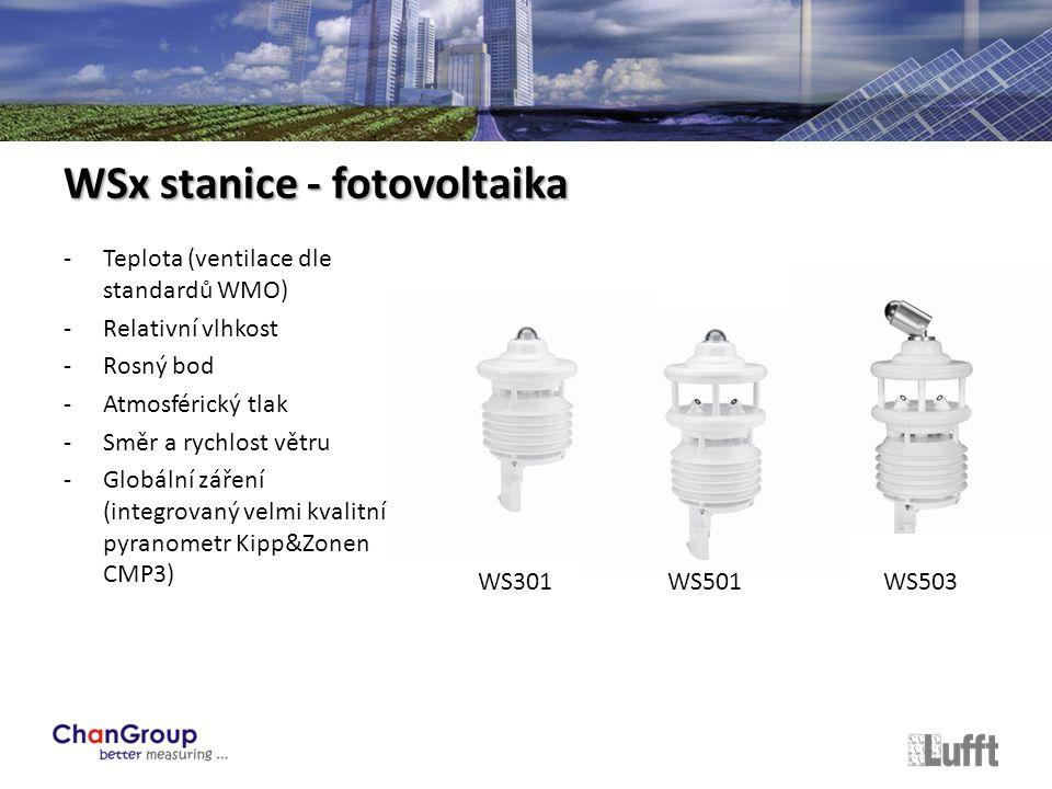 Senzor teploty a relativní vlhkosti 2 přijímače 4 vysílače IR teploměr Konektor Napájení/RS485+CAN Stavová LED Bluetooth modul
