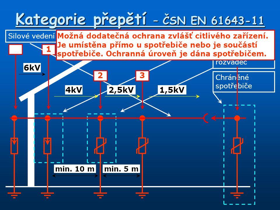 Kategorie přepětí – ČSN EN 61643-11 Svodiče mimo budovu (dříve třída A) zodpovídá provozovatel sítě – ochranná úroveň 6 kV 1 6kV Hlavní rozvaděč Podru