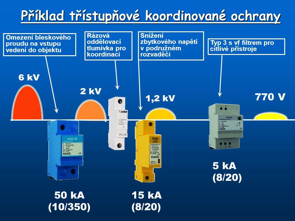 Příklad třístupňové koordinované ochrany 6 kV 2 kV 1,2 kV 770 V 15 kA (8/20) 5 kA (8/20) 50 kA (10/350) Omezení bleskového proudu na vstupu vedení do