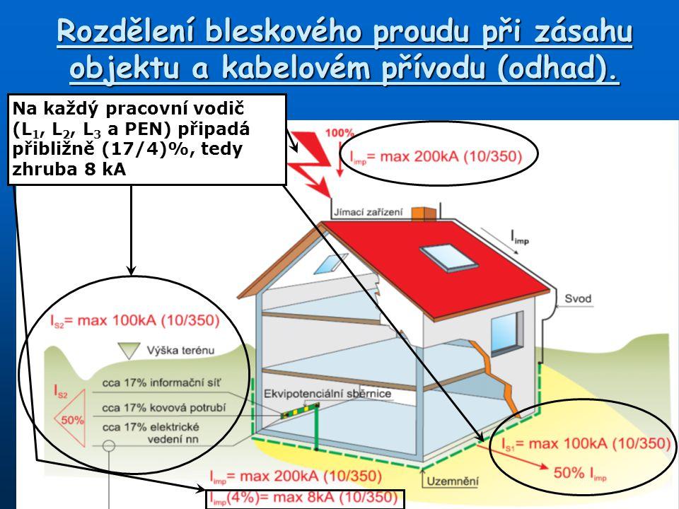 Rozdělení bleskového proudu při zásahu objektu a kabelovém přívodu (odhad). Uvažuje se nejhorší případ – I imp =200 kA (impuls 10/350 µs) 50 % proudu