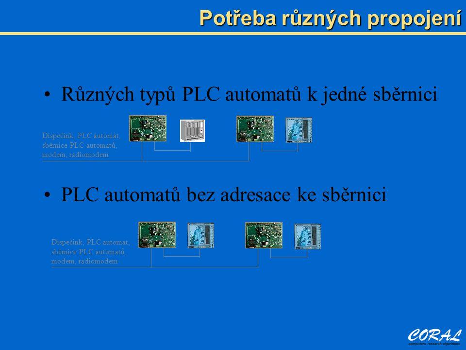 Potřeba různých propojení Různých typů PLC automatů k jedné sběrnici PLC automatů bez adresace ke sběrnici Dispečink, PLC automat, sběrnice PLC automatů, modem, radiomodem