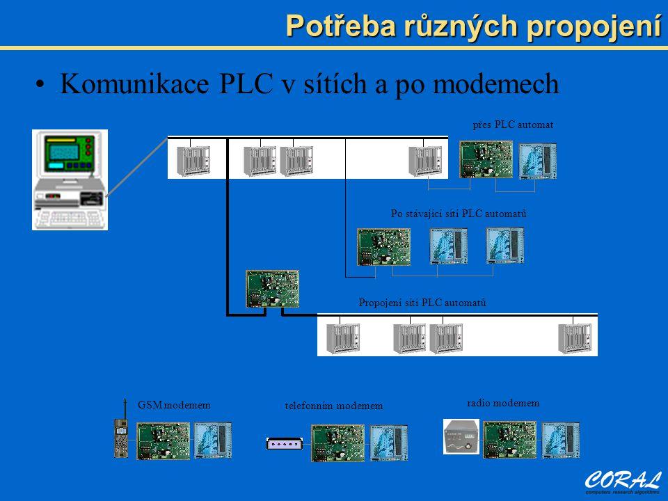 Potřeba různých propojení přes PLC automat Po stávající sítí PLC automatů telefonním modemem GSM modemem radio modemem Propojení sítí PLC automatů Komunikace PLC v sítích a po modemech