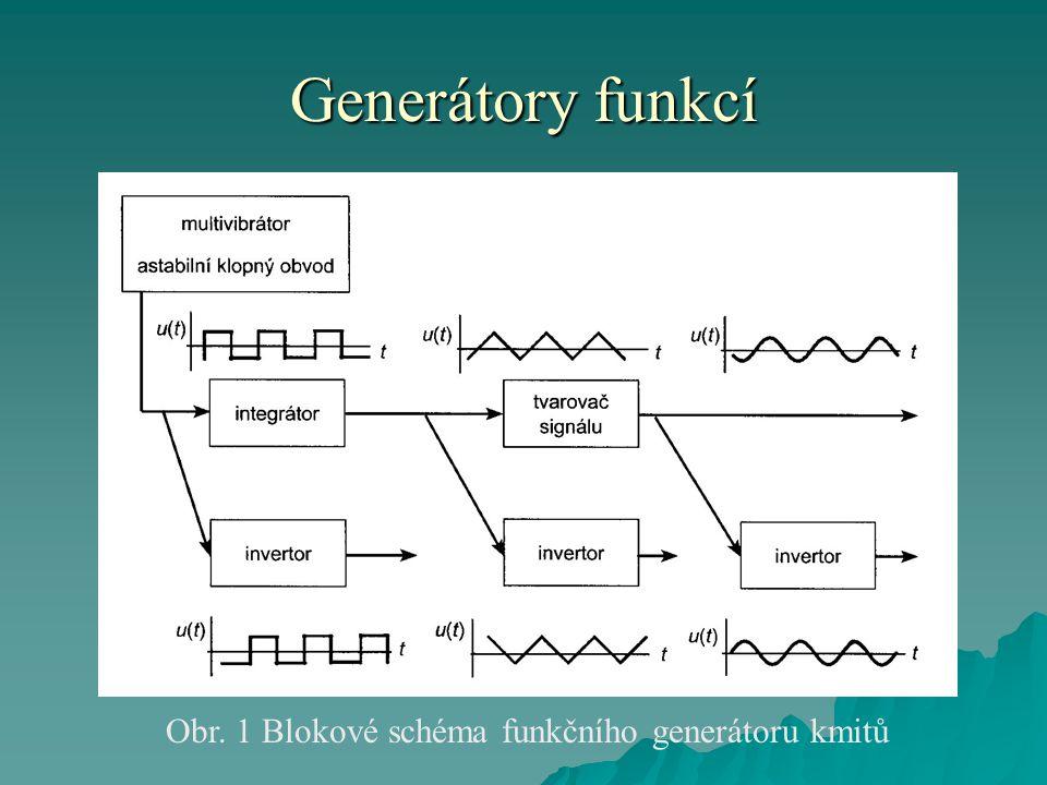 Generátory funkcí  Princip generování a zpracování signálu funkčního generátoru je znázorněn blokovým schématem na obr.