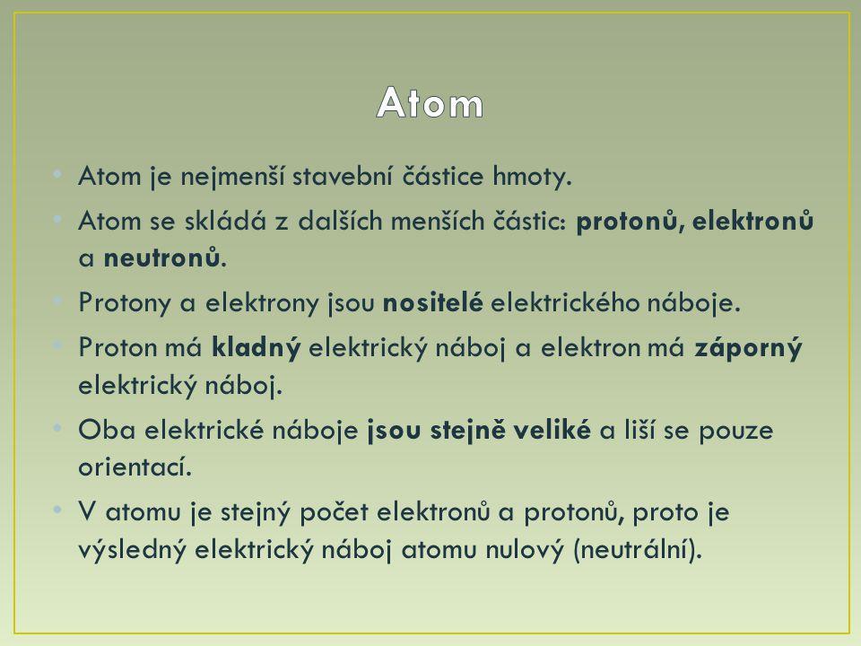 Atom je nejmenší stavební částice hmoty. Atom se skládá z dalších menších částic: protonů, elektronů a neutronů. Protony a elektrony jsou nositelé ele