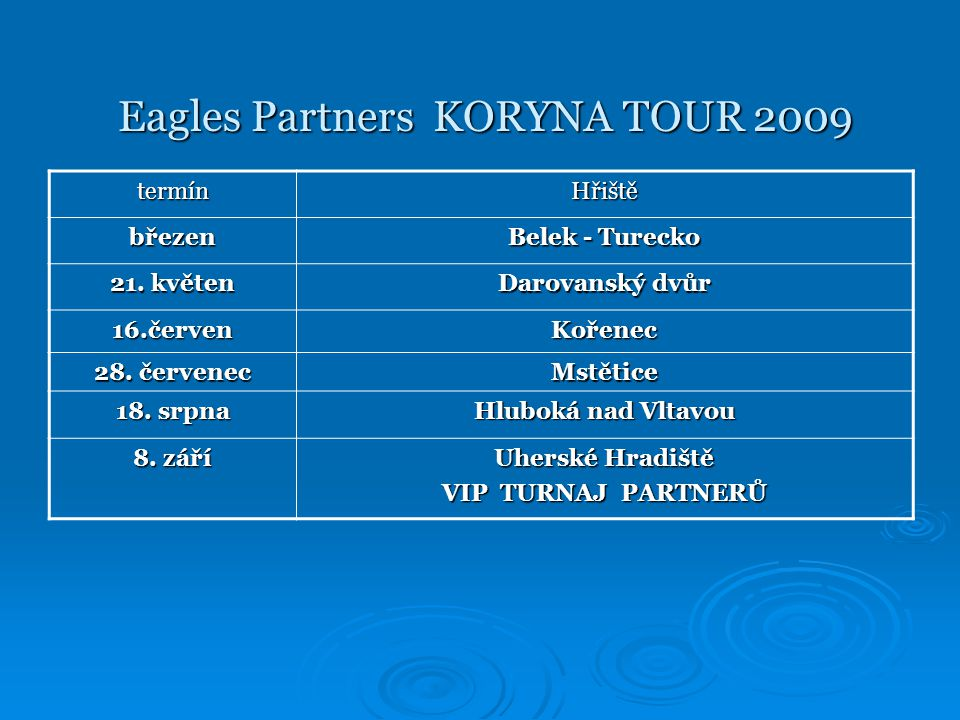 Eagles Partners KORYNA TOUR 2009 Eagles Partners KORYNA TOUR 2009 termínHřiště březen Belek - Turecko 21.