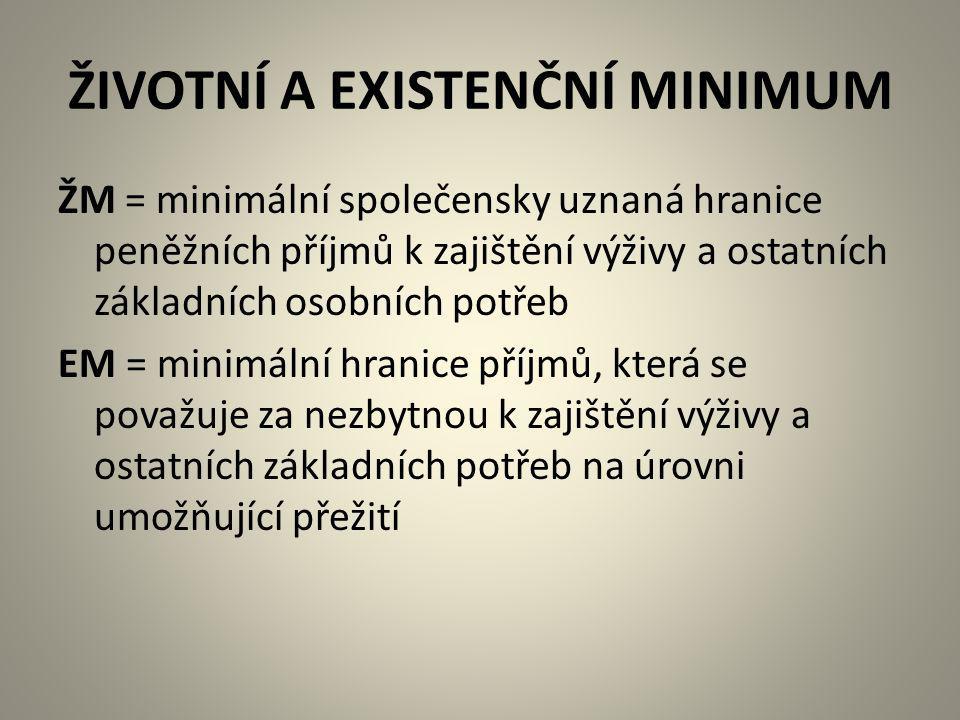 ŽIVOTNÍ A EXISTENČNÍ MINIMUM ŽM = minimální společensky uznaná hranice peněžních příjmů k zajištění výživy a ostatních základních osobních potřeb EM =