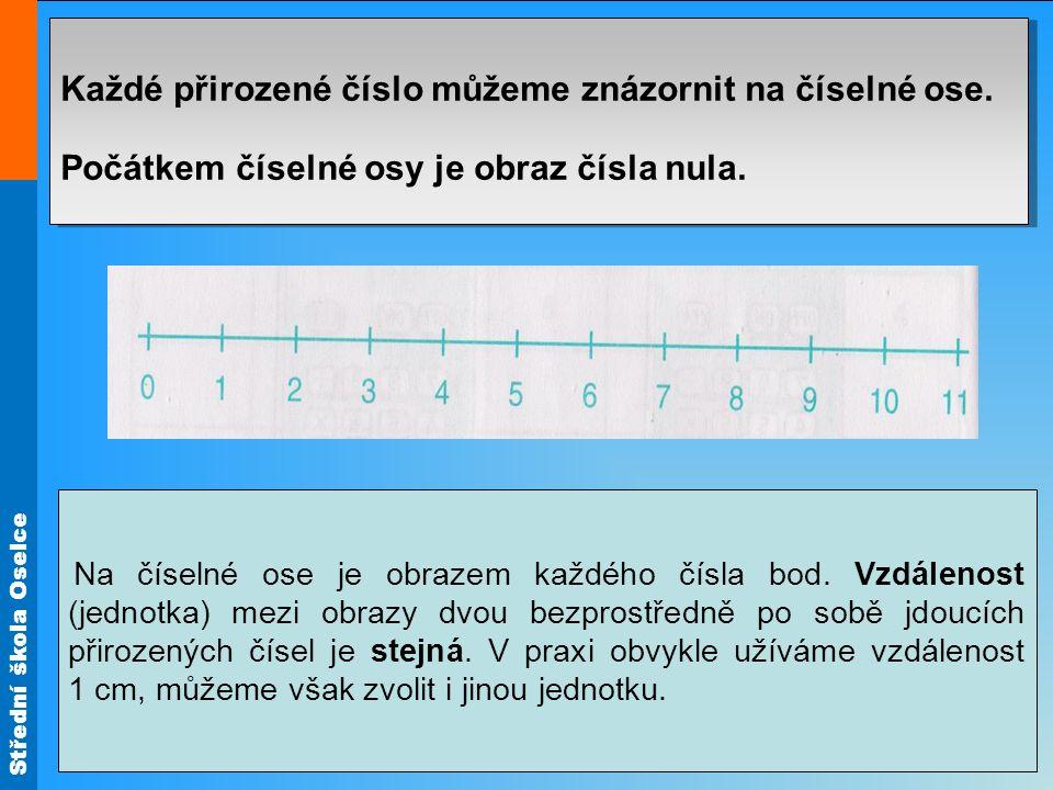 Střední škola Oselce Každé přirozené číslo můžeme znázornit na číselné ose. Počátkem číselné osy je obraz čísla nula. Každé přirozené číslo můžeme zná
