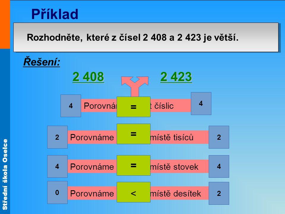 Střední škola Oselce Příklad Rozhodněte, které z čísel 2 408 a 2 423 je větší.