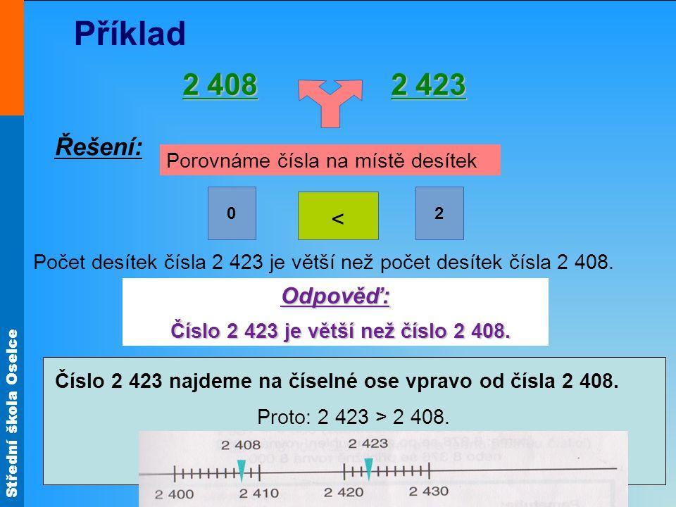 Střední škola Oselce Příklad Řešení: Počet desítek čísla 2 423 je větší než počet desítek čísla 2 408.