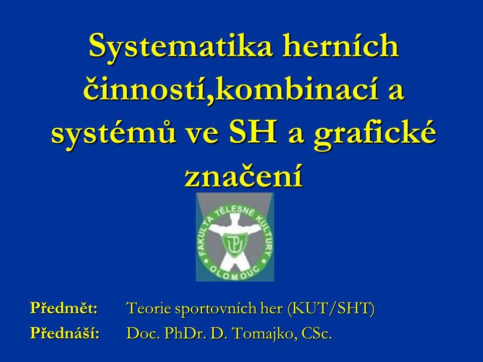 Systematika herních činností,kombinací a systémů ve SH a grafické značení Předmět: Teorie sportovních her (KUT/SHT) Přednáší: Doc. PhDr. D. Tomajko, C
