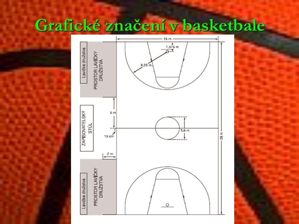 Grafické značení v basketbale