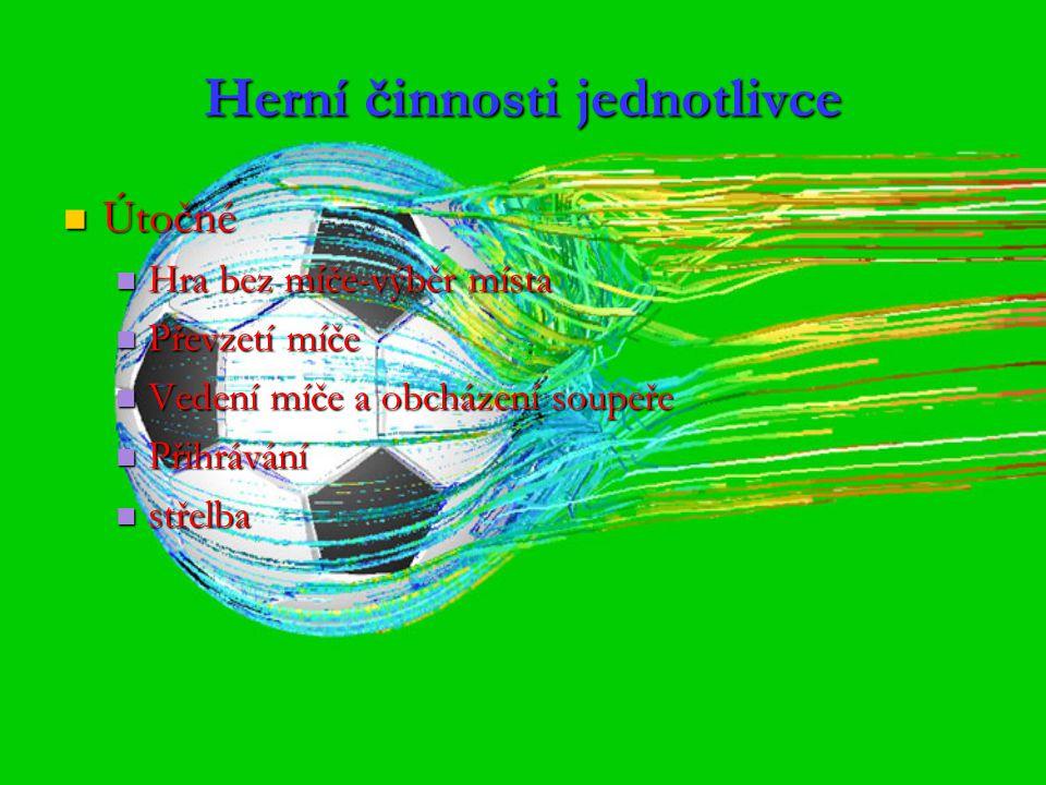 Herní činnosti jednotlivce Útočné Útočné Hra bez míče-výběr místa Hra bez míče-výběr místa Převzetí míče Převzetí míče Vedení míče a obcházení soupeře