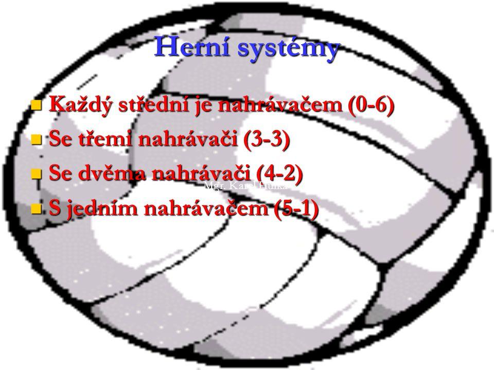 Herní systémy Každý střední je nahrávačem (0-6) Každý střední je nahrávačem (0-6) Se třemi nahrávači (3-3) Se třemi nahrávači (3-3) Se dvěma nahrávači