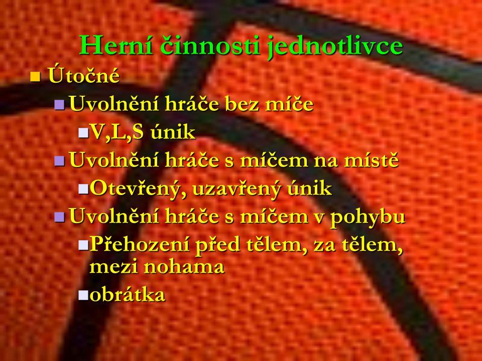 Herní činnosti jednotlivce Útočné Uvolnění hráče bez míče V,L,S únik Uvolnění hráče s míčem na místě Otevřený, uzavřený únik Uvolnění hráče s míčem v